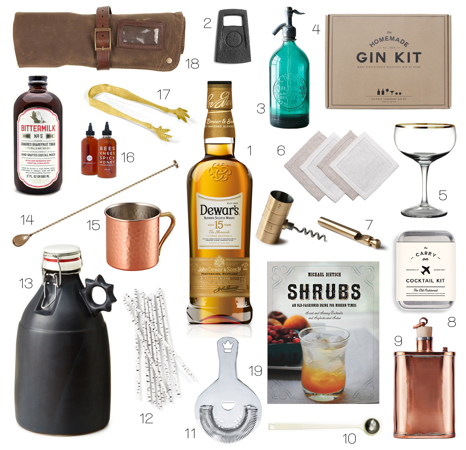 gift guide 2014 the bartender honestlyyum